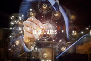 The Concept Of Core Values In Business