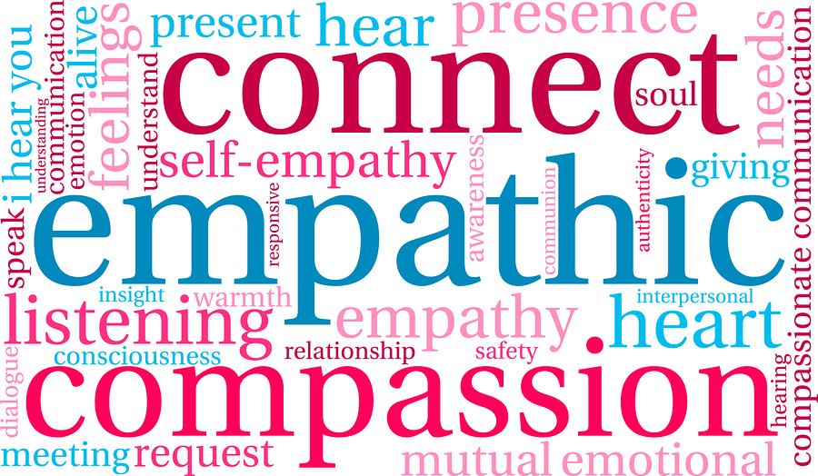 Empathic Word Cloud