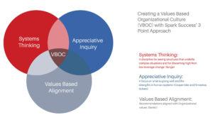 VBOC venn diagram